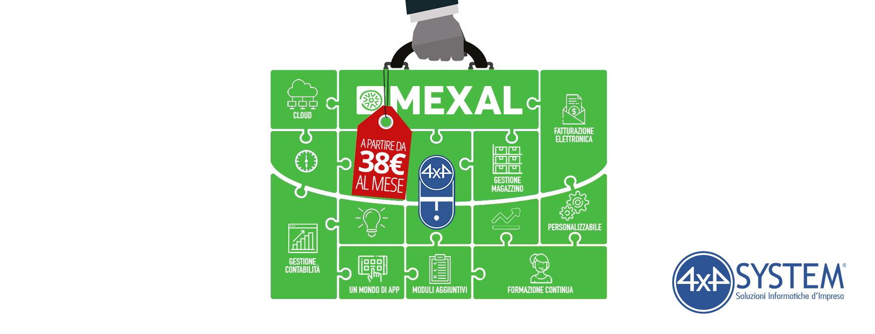 Software Gestionale Mexal della Passepartout
